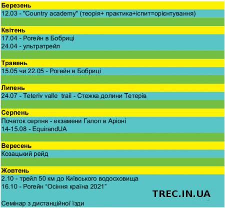Календар подій ВФКСТ-2021